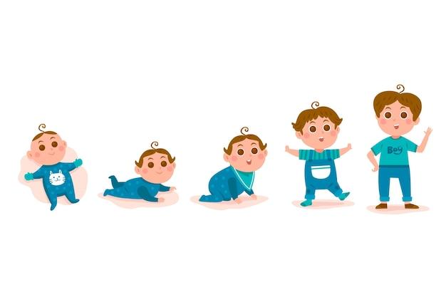 Estágios desenhados à mão de um menino crescendo