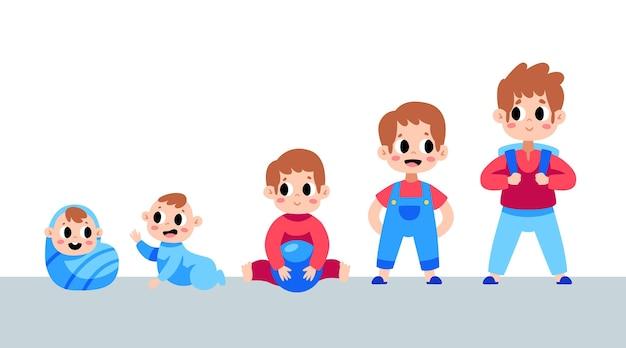 Estágios desenhados à mão de uma ilustração de menino