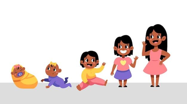 Estágios desenhados à mão de uma ilustração de uma menina