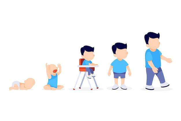 Estágios planos de um menino ilustrado