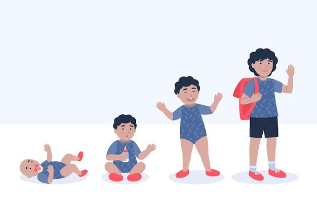 Estágios planos de uma ilustração de menino