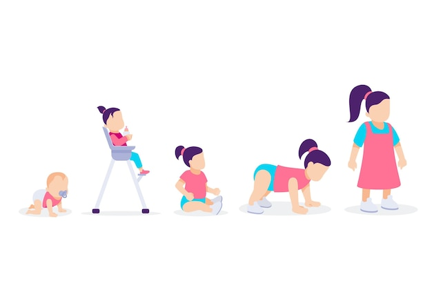 Estágios planos de uma menina ilustrada