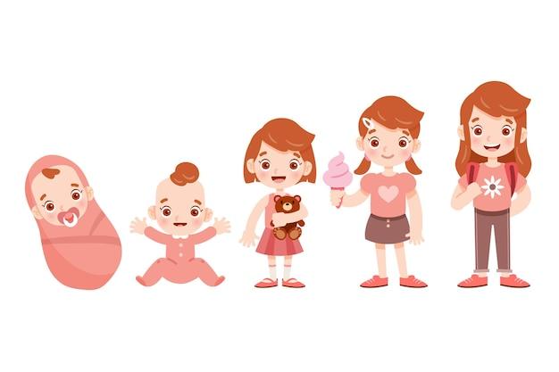 Estágios planos de uma menina