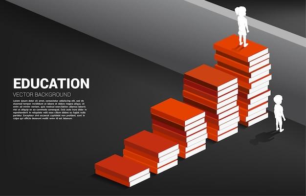 Estandarte para poder de conhecimento