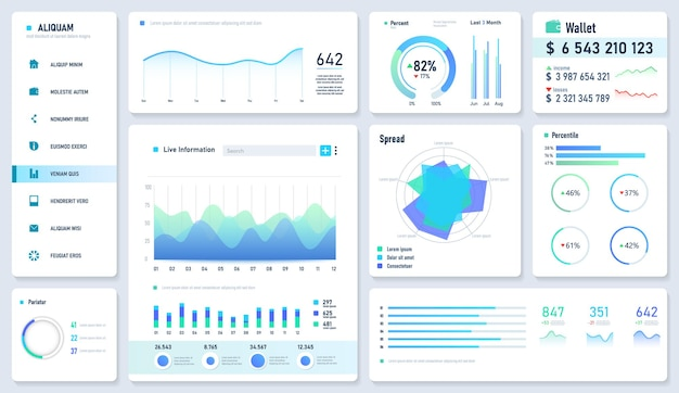 Estatísticas da interface do usuário do painel da web representam gráficos de dados e diagramas infográfico modelo vector
