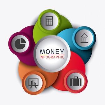 Estatísticas de crescimento de negócios e economias de dinheiro