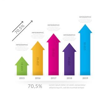 Estatísticas de gráfico de negócios com setas