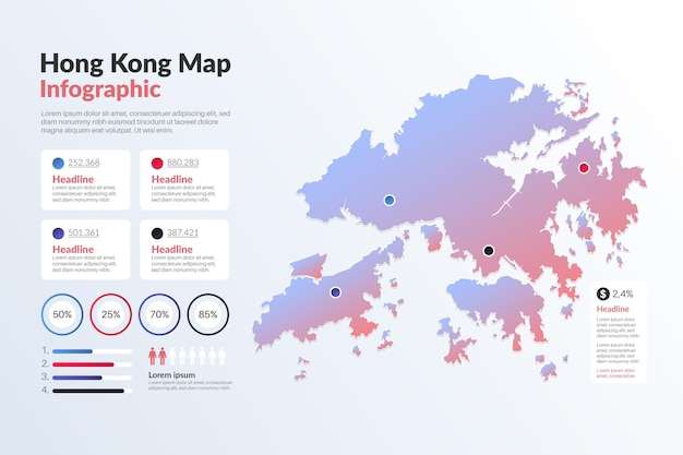 Estatísticas do mapa de gradiente de hong kong