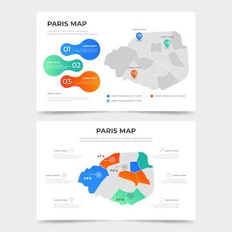 Estatísticas do mapa gradiente de paris
