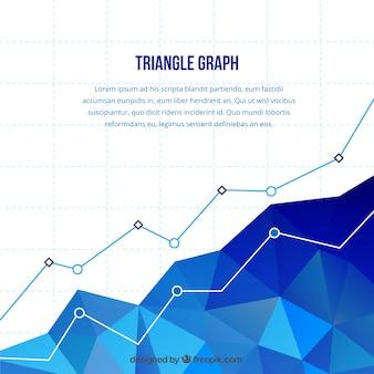 Estatísticas poligonais gráfico