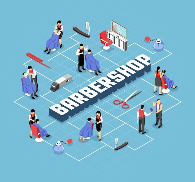 Estilistas de barbearia e clientes acessórios profissionais e fluxograma isométrico de elementos interiores em azul