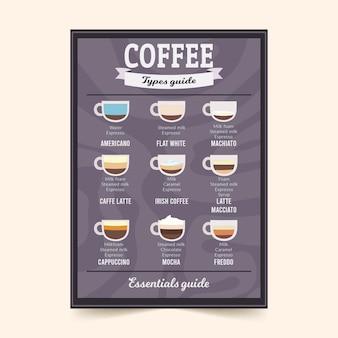 Estilo de cartaz de guia de café