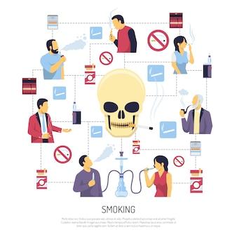 Estilo de fluxograma de aviso para fumantes