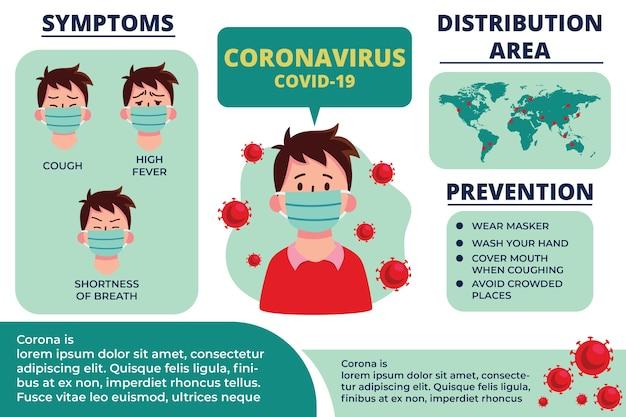 Estilo de infográfico de coronavírus