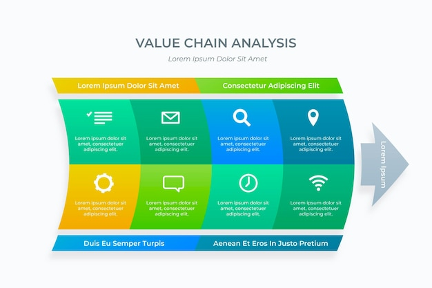 Estilo de infográfico de gráfico de cadeia de valor