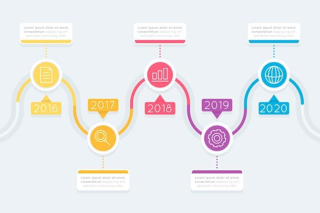 Estilo de infográficos da linha do tempo