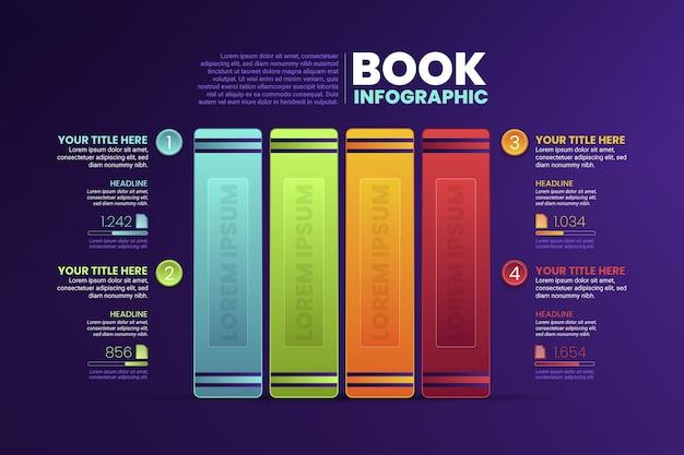 Estilo de infográficos de livro de gradiente