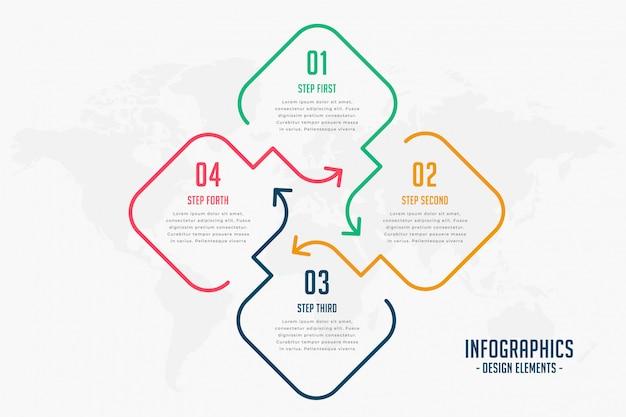 Estilo de linha criativa quatro etapas infográfico design
