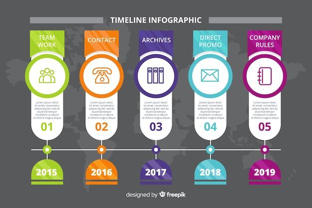 Estilo de plano de infográfico timeline modelo