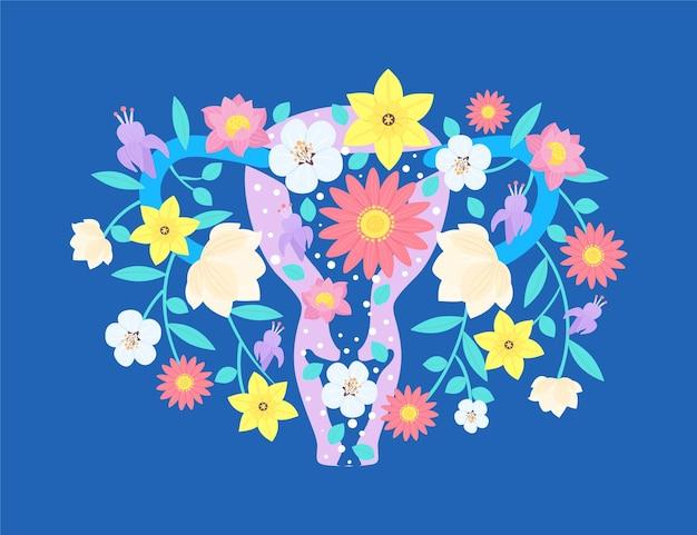 Estilo floral do sistema reprodutivo feminino