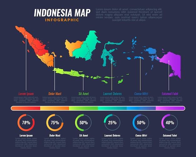 Estilo gradiente de infográficos de mapa da indonésia