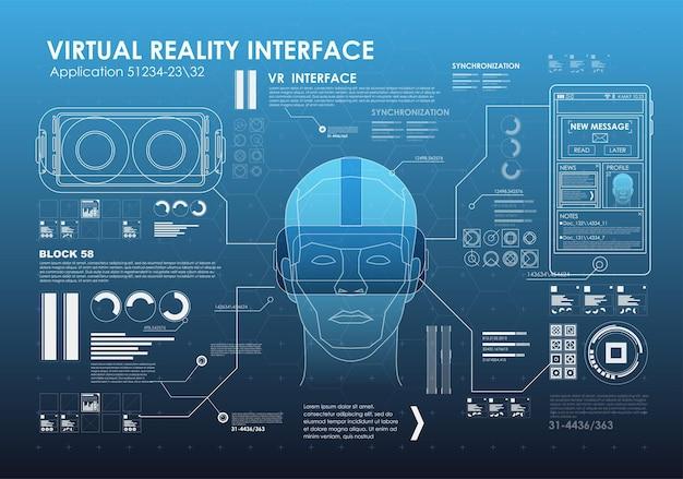 Estilo hud como interface futurística de hud