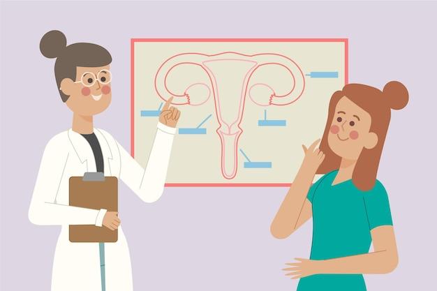 Estilo ilustrado de consulta de ginecologia