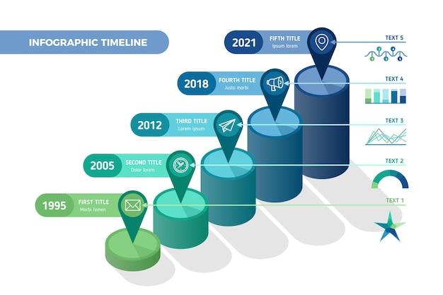 Estilo isométrico do infográfico da linha do tempo