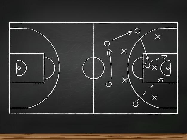 Estratégia das táticas do jogo de basquetebol desenhada no quadro de giz. vista do topo