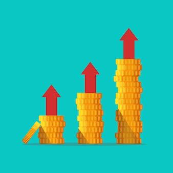 Estratégia de aumento de receita. saldo do orçamento de dinheiro de crédito.