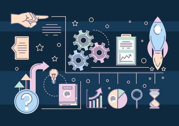 Estratégia de inicialização de inovação
