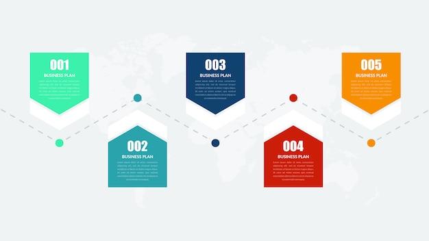 Estratégia de negócios de infográfico de cinco pontos com número