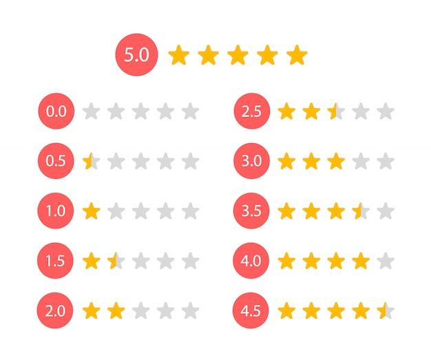 Estrelas de avaliação 5 a 0 estrelas. feedback e revisão do cliente.