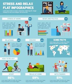 Estresse e relaxar conjunto de infográfico