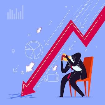 Estresse por falha nos negócios