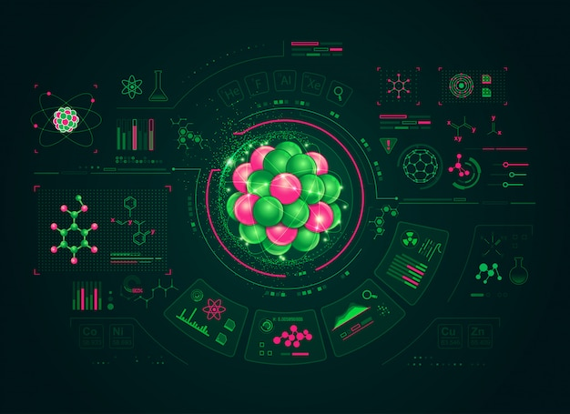 Estrutura atom