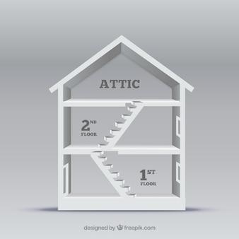 Estrutura da casa