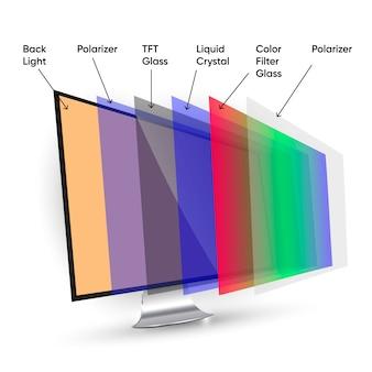 Estrutura da tela lcd, camadas de tecnologia da tela do computador.