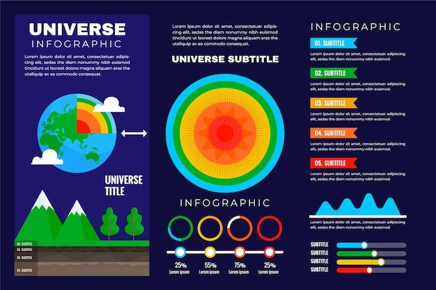 Estrutura da terra com gráficos