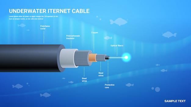 Estrutura de cabo subaquático de fibra óptica realista tecnologia de comunicação em rede elemento de conexão