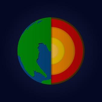 Estrutura de modelagem do manto da terra, a seção da crosta terrestre.