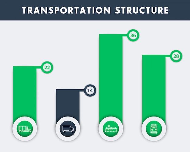 Estrutura de transporte, elementos de infográficos, ilustração