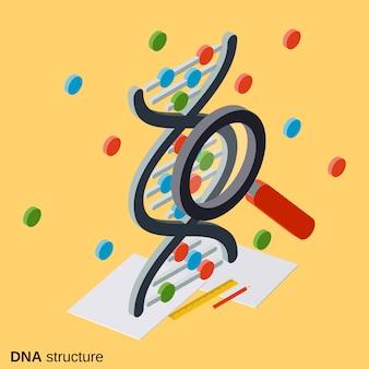 Estrutura do dna, ilustração isométrica plana de genética