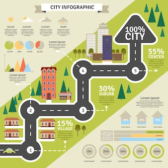 Estrutura urbana e infográfico plano estatístico