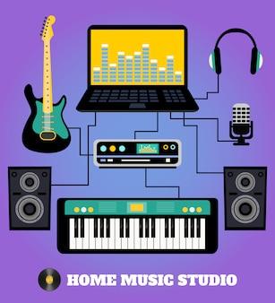 Estúdio de música em casa