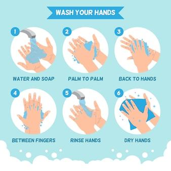 Etapa de lavagem das mãos ilustração