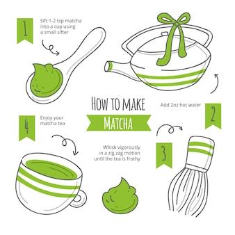 Etapas da instrução de como fazer o chá matcha