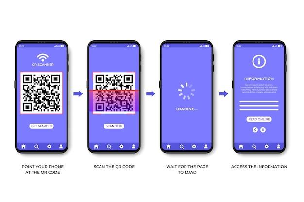 Etapas da verificação do código qr no smartphone