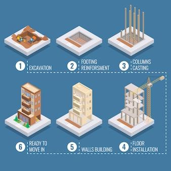 Etapas de construção de apartamento isométricas
