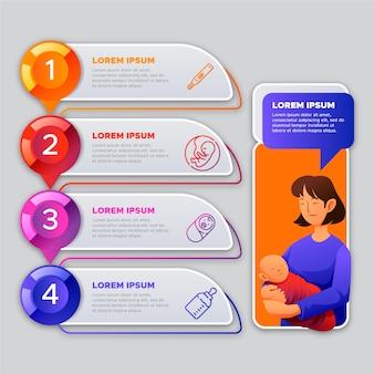 Etapas de design plano infográfico